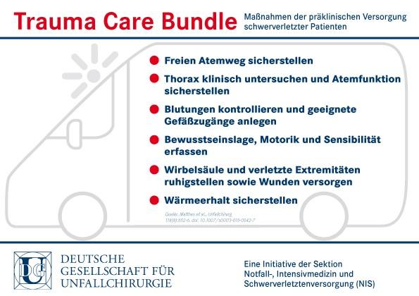 2016_Schaubild_Aufkleber_Trauma_Care_Bundle_DGU