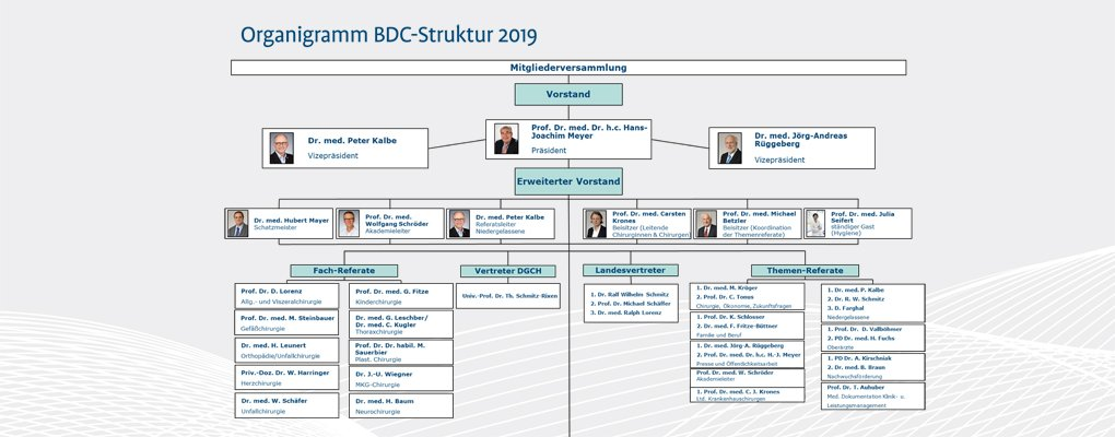 BDC-Struktur