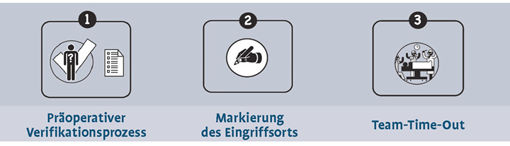 OEBPS/images/03-Passion_Chirurgie_Weiter_Fortbildung-2-image1.jpg